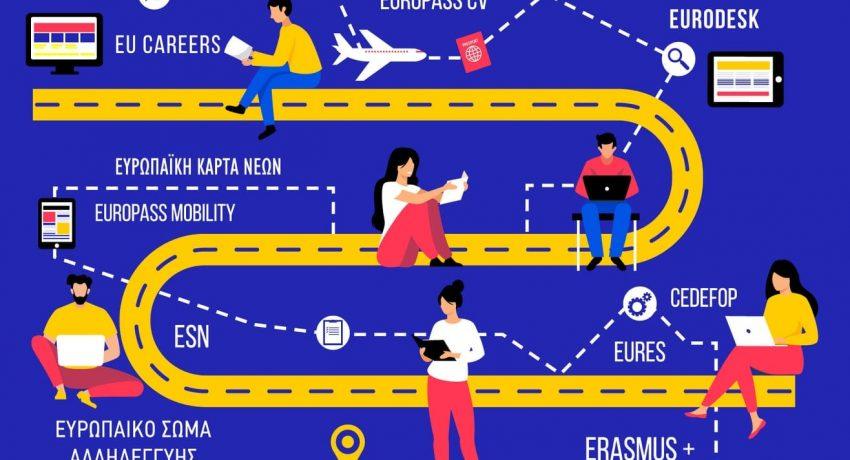 EU Jobs and Mobility Roadshow afisa