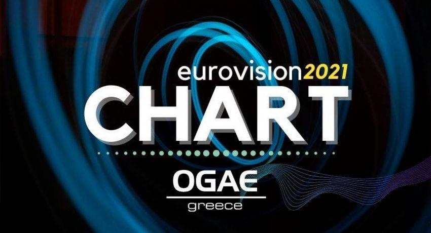 Eurovision-2021-Chart